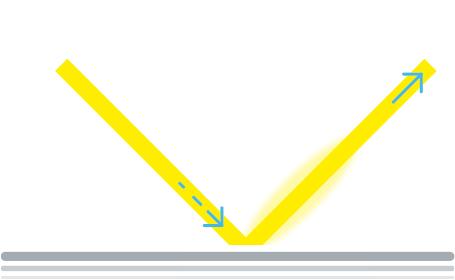 Lichtlenkung
